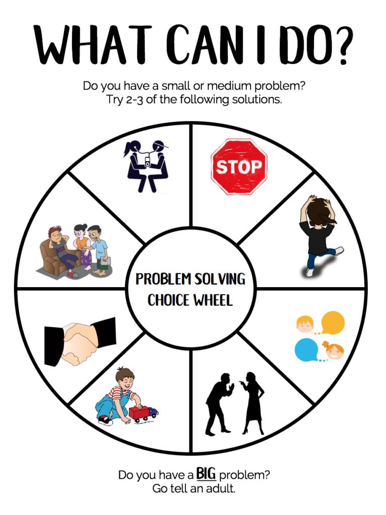 problem-solving-choice-wheel