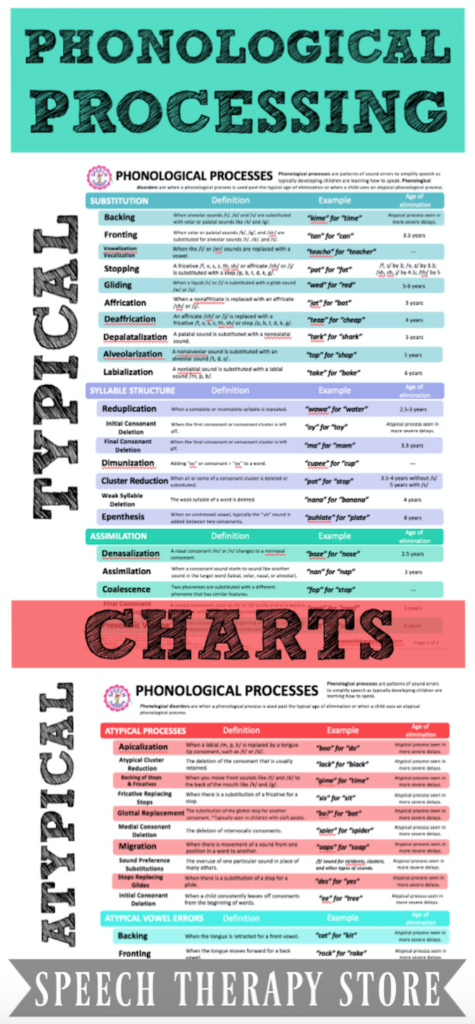 phonological-processing-disorder