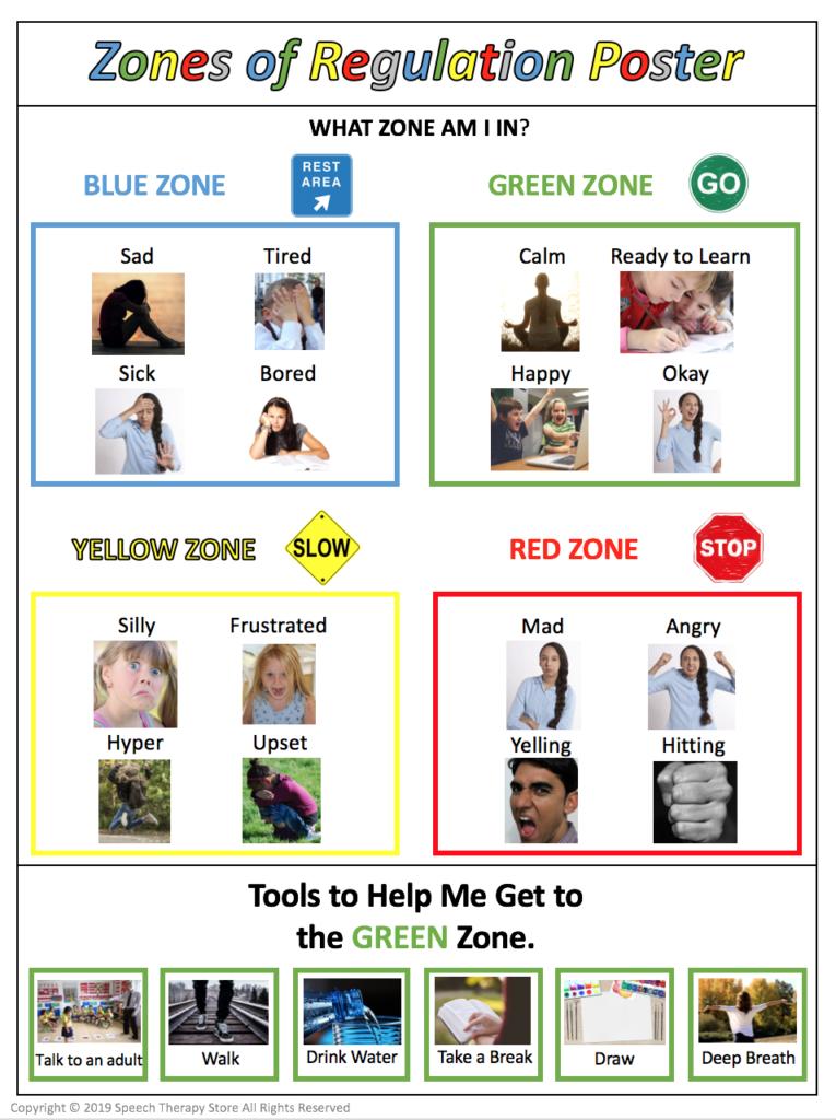 zones-of-regulation